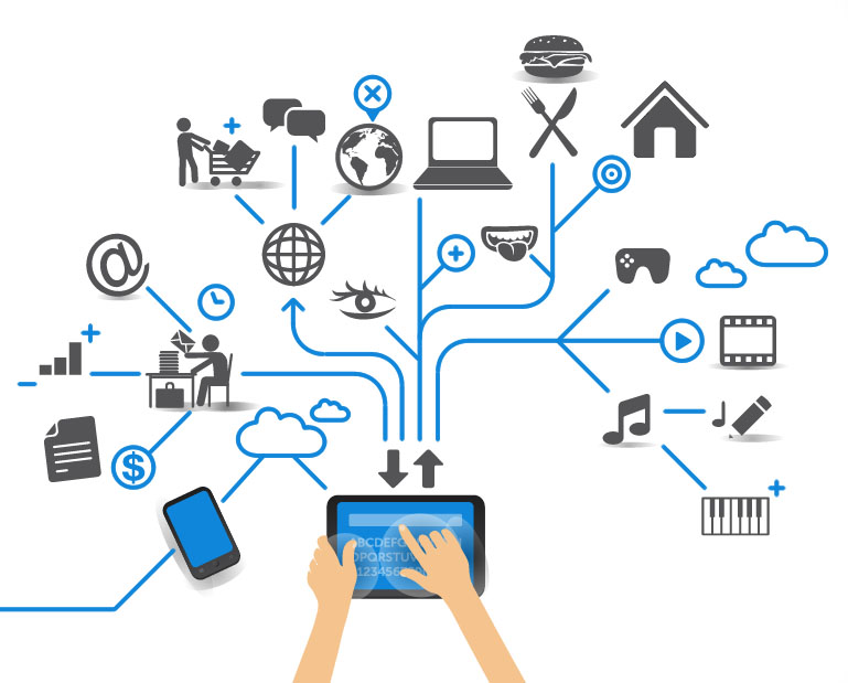 Connecting Deveices under Internet of Things