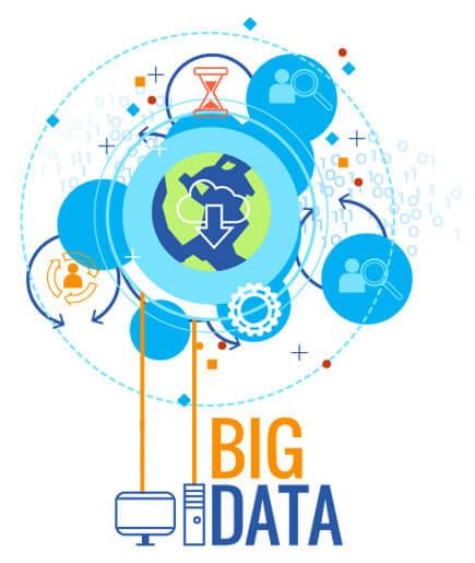 BigR.io's Big Data Solutions