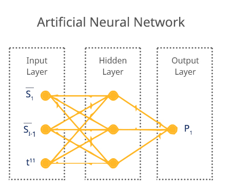 Artificial Neural Networks in RUL prediction